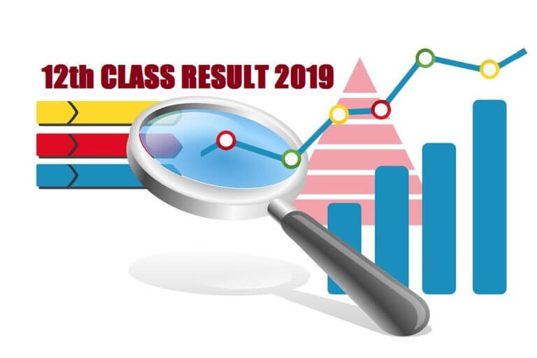 12th Class Result 2019 Check All Boards – Results of All BISE Boards in Pakistan